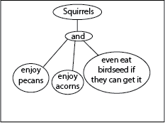 example squirrel two listmaking